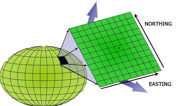FIGURE 2. A PROJECTED COORDINATE SYSTEM USES A PLANAR APPROXIMATION OF THE EARTH S SURFACE IN A LOCAL REGION.