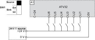 the logic inputs to the technology of the programmable controller
