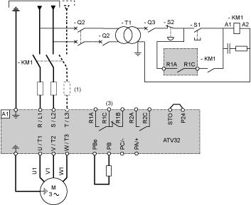 Connections and Schema Connection Diagrams Single or Three-phase Power Supply - Diagram with Line Contactor Connection diagrams conforming to standards EN 954-1 category 1 and IEC/EN 61508 capacity