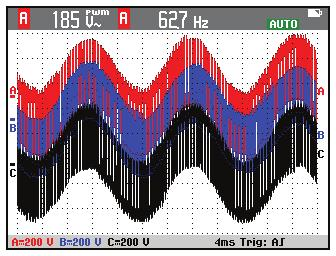 motor drive signals. Use the 27,000 points memory of ScopeRecord and zoom in for maximum detail.