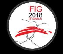 the FIG Congress 2018, May 6-11,