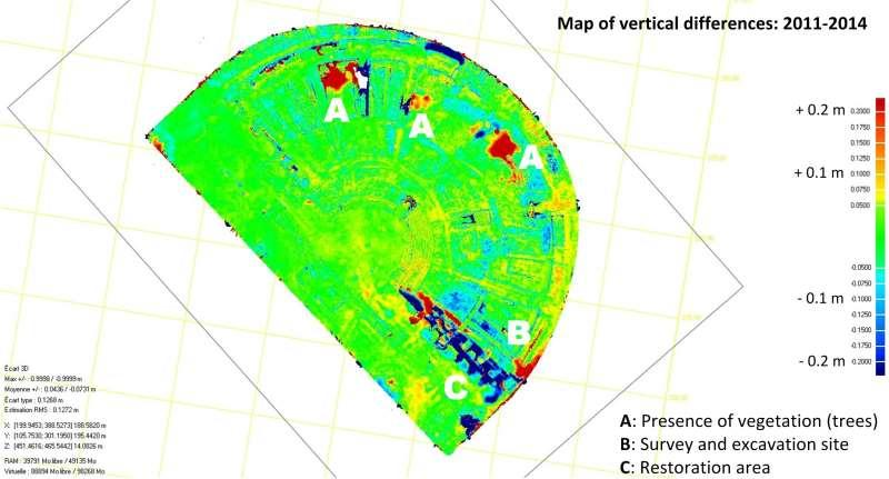 Archaeological Site Mapping of
