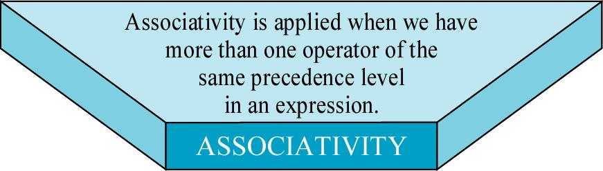 Associativity Associativity can be from left to right or right to left.