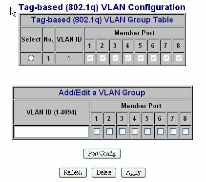 2.1.4 Tag-based VLAN Tag-based VLAN is another kind of VLAN which is a group of ports marked as same kind by assigning a tag-value on each port, same as port-based VLAN, different VLAN ( different ID