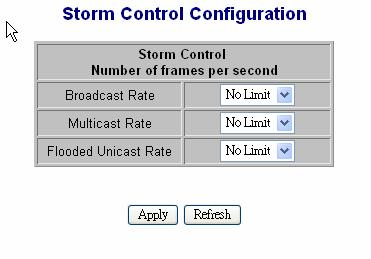 2.1.8 Storm Control A default diagram is shown below, Choose and click type of storm you want to control, for example, choose Broadcast storm with 3,964 frames per second as upper limit, once the