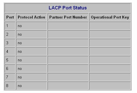2.2.2 LACP Status Choose and click command manual, after