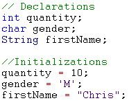 Declaring Primitive Variables 1 Declare the variable Tell the computer to reserve a space in memory for the variable.