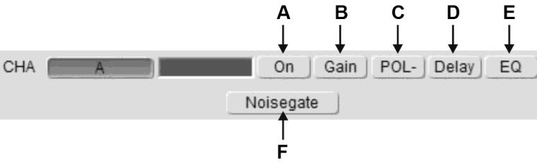 Channel functions Clicking on an input channel button switches the button between its own colour or grey. When it is grey, its frequency curve will not be displayed in the top window.