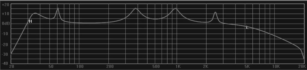 time setting EQ edit - click & drag EQ 1-8 on the curve graph to adjust centre frequency or stretch bandwidth (see below) Noise gate setting In EQ edit mode, click and drag EQ numbers on the curve