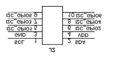 Running the demonstration board UM0726 Figure 15. J2 interpretation for the I 2 C interface 2.1.1 GPIO settings Before making the connection to the J2, check the proper settings of the GPIOs which are to be used along with the I 2 C interface.