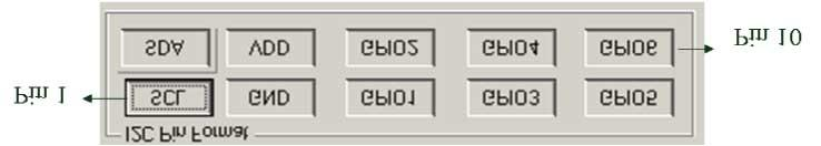 This can be done be clicking the I 2 C pin interface, as shown in Figure 16. Figure 16. I 2 C-pin interface in PC GUI You can only set the GPIOs mentioned. I 2 C lines and power lines are fixed.