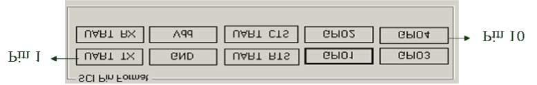 This can be done be clicking the SCI-pin interface, as shown in Figure 33.