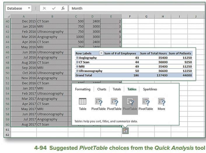 11. Collapse outline groups. a. Click the collapse symbol (-) for Allen in row 8. b. Click the collapse symbol (-) for McAllister (Figure 4-93). 12. Create a PivotTable. a. Click the Past&Projected sheet tab.
