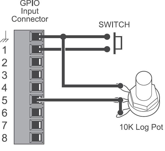 Chapter 6: Program GPI/O and Serial Input/Output General Purpose Inputs (GPI) The ESP has 8 GPI that can be expanded to 16 GPI with the addition of a GPIO expansion card.