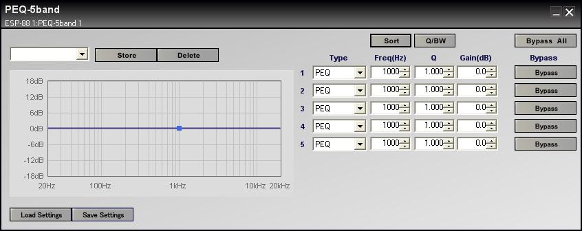 Figure 7.13-5 band Parametric EQ control panel The left side of the control panel is a graphical representation of the equalization curve.