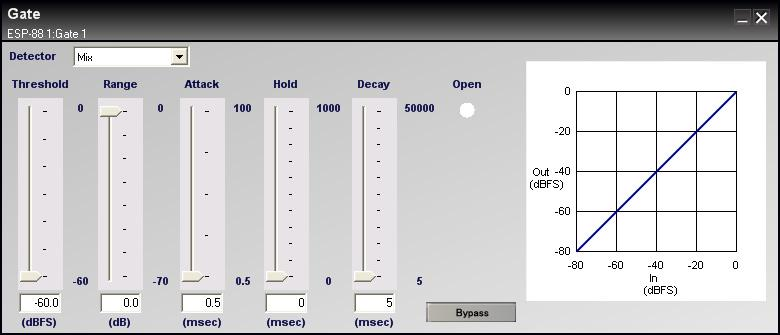 Figure 7.58 - Gate control panel Use the four sliders on the left side to adjust the Threshold, Range, Attack, Hold and Decay.