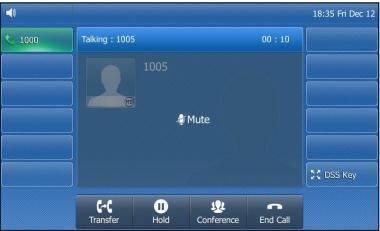 Call Mute You can mute the microphone of the active audio device (handset, headset and speakerphone) during an active call so that the other party cannot hear you.