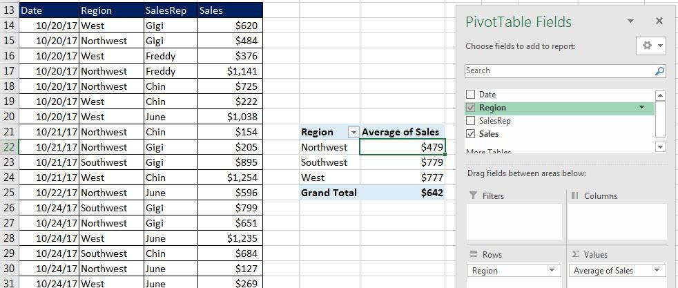 Example of adding sales with one condition using SUMIFS. Here we are adding the sales for Northwest : iii. Example of adding sales with one condition using PivotTable.