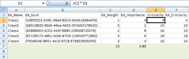 applicable t EA related Tagged Value clumns (D and E in this case).