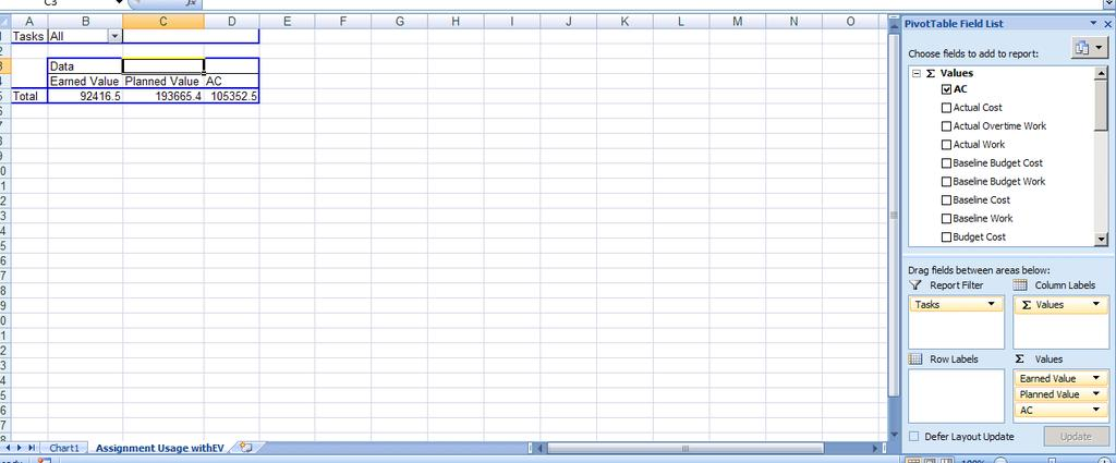 I will show you how to modify the table and chart to get the months data.