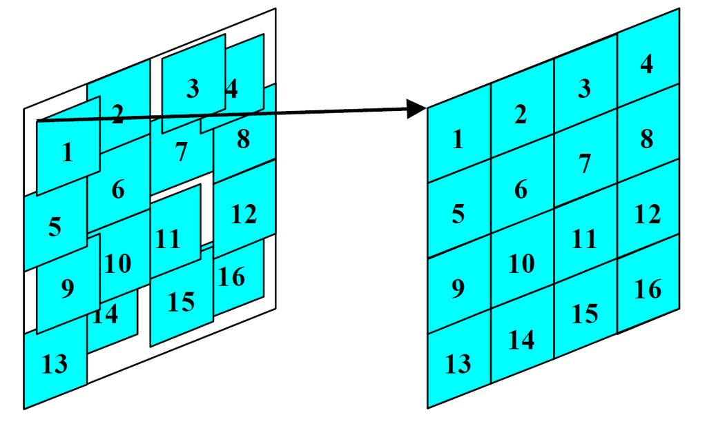 Block Matching Algorithm From Current to