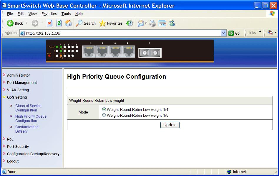 High Priority Queue Configuration 1.