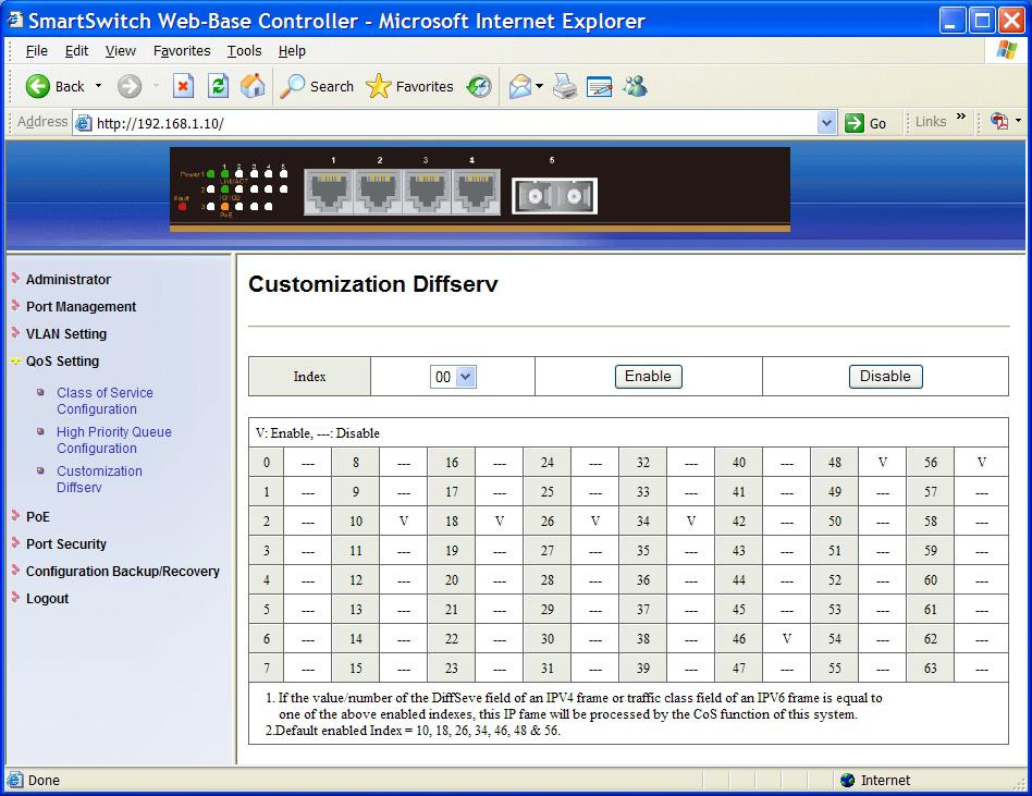 Customization Diffserv 1. Index: Click Index drop-down menu to choose DiffServ Index from the Index drop-down list. 2.