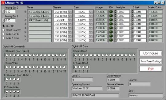 Figure 3-5. LJlogger The main window for LJlogger is shown in Figure 3-5. The white colored items and the SDX buttons are controls to be edited/selected by the user.