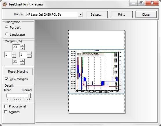 7. Printing All charts and text files can be printed from the FoodStar software. 7.1 Charts Open the chart you want to print out and select File-Print on the menu bar.