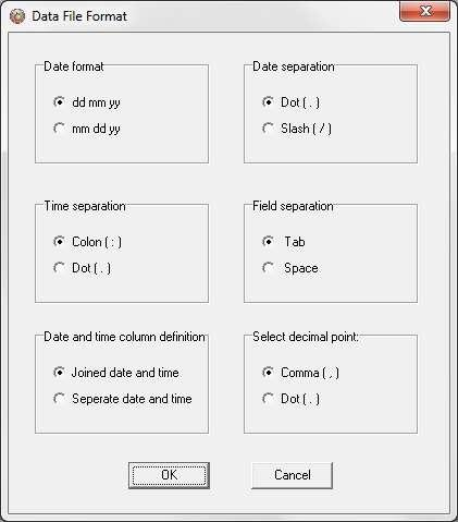8.3 Data File Format By choosing the Settings menu, the Preferences command, and Data File Format, a dialog box appears: Date Format Figure 8.