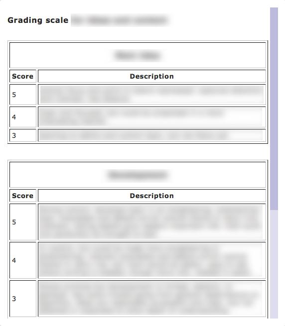 3.24 Rubric The rubric tool displays a grading rubric (a collection of