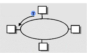 "Channel Partitioning: TDMA TDMA: Time Division Multiple Access Access to channel in ""rounds"" Each station gets fixed length slot in each round Time-slot length is packet transmission time Unused"