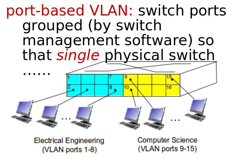 VLANS switch(es) supporting VLAN capabilities can be con gured to de