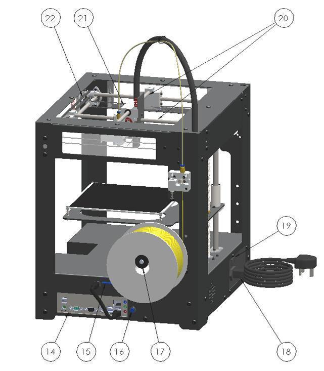 MACHINE OVERVIEW 1. PTFE Filament Feeder Tube 2. Electrical Umbilical Cord 3. Heater Block 4. Nozzle 5. Thumb Screws 6. Bed 'Lead' Screw 7. Control Panel 8. Jog Wheel 9. Printer Bed 10. USB Cable 11.