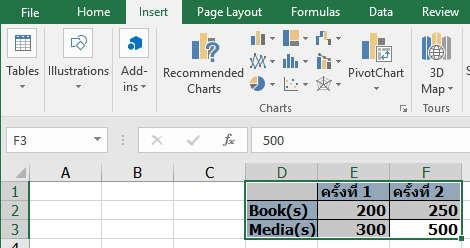 3.1 Inserting a Chart into a Worksheet Example: