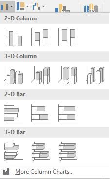 Insert Charts, click to select Column or Bar Chart (1)