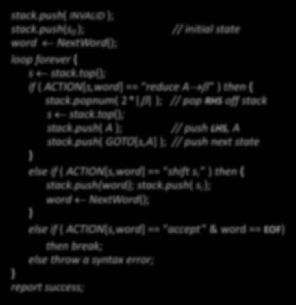 On Handout The LR(1) Skeleton Parser stack.push( INVALID ); stack.push(s 0 ); // initial state word NextWord(); loop forever { s stack.top(); if ( ACTION[s,word] == reduce A b ) then { stack.