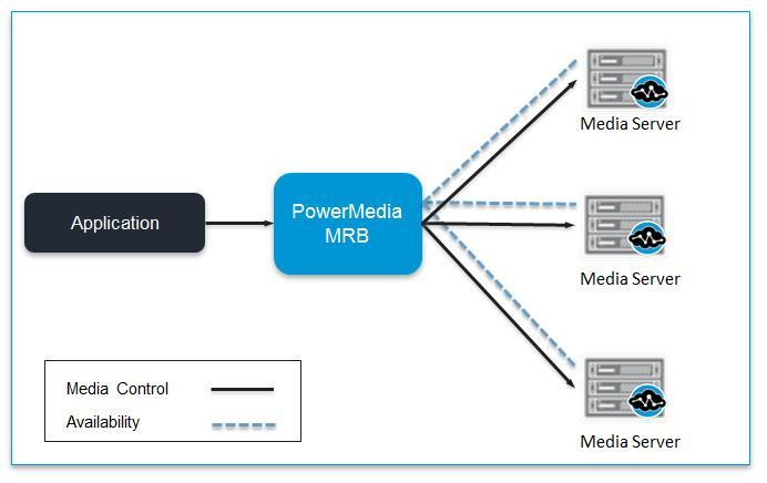 In-Line MRB Mode The In-Line MRB Mode is illustrated in the diagram.