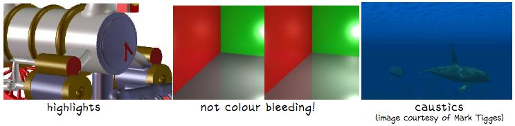 Lighting Effects Highlights View dependent concentrations of light on a surface caused by non-diffuse reflectors Color Bleeding Diffuse reflection of light of on colored surface affecting