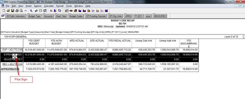 Viewing DSS Data DSS expands the summary point EXP + ADJ TO CASH in order to display the Expenditures and Adjustments