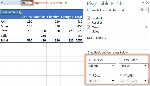 Pivot table example 2: Three-dimensional table Filter: Month Rows: Reseller