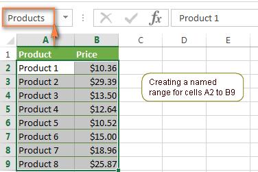 How to use a named range or table in VLOOKUP formulas If you use the same lookup range in several VLOOKUP formulas, you can created a named range for it and type the name directly in the table_array