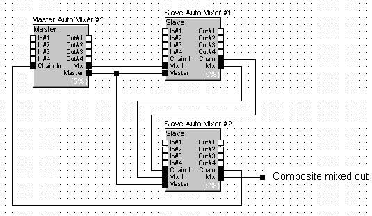 Revision 1.2 SymNet Designer control functions similarly to the ratio control on an expander. It is recommended that this control be left at or near 2.0. Setting it to 1.