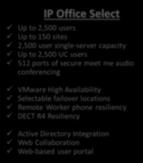 150 sites 2,500 user single-server capacity Up to 2,500 UC users 512 ports of secure meet me audio conferencing VMware High Availability Selectable failover locations Remote Worker phone resiliency
