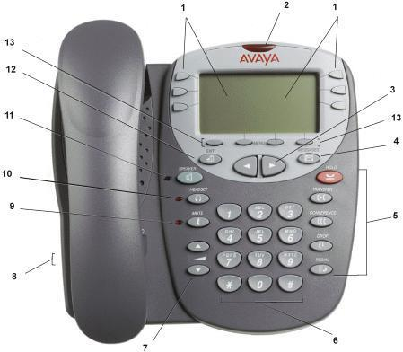 1.2 Overview of the 5410 This guide covers the use of the Avaya 5410 / 5610