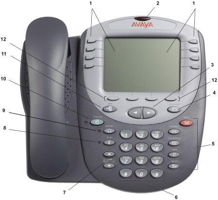 1.3 Overview of the 5420 This guide covers the use of the Avaya 5420 / 5621