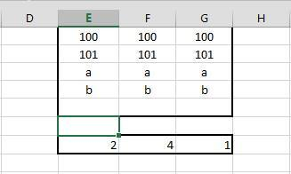 Formulas & Function COUNT, COUNTA, COUNTBLANK The function COUNT counts the cells that contain numbers in a range.