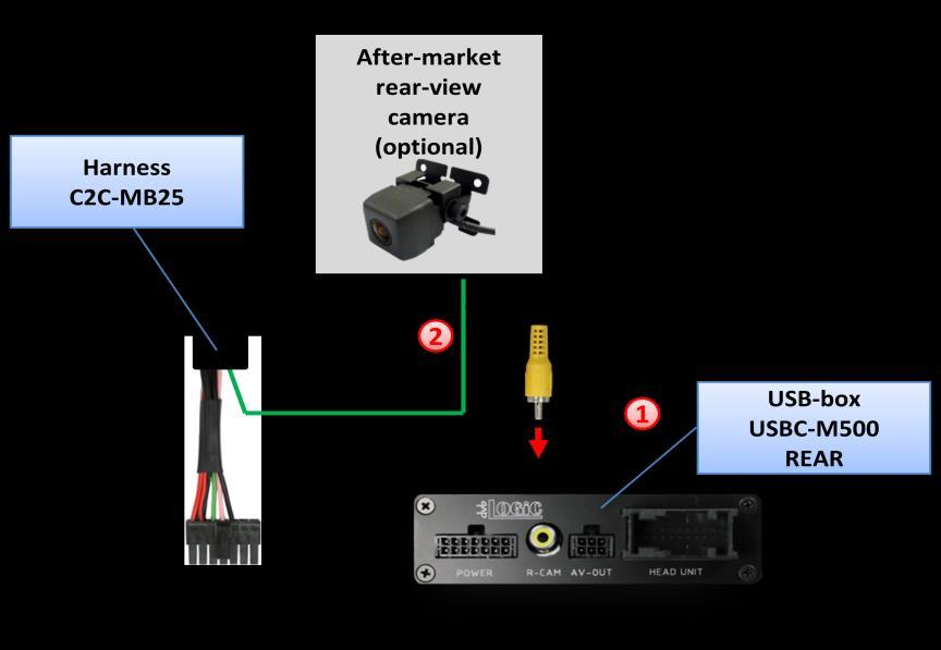 3.4.3. After-market rear-view camera Connect the video RCA of the after-market rear-view camera to female RCA connector R-CAM IN of