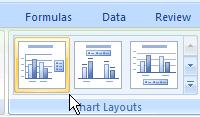 With the chart still selected click the Title Layout which is Layout 1.