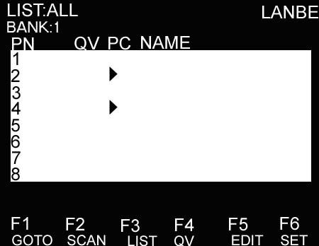 If OSD menu is set as console locked, you must input password each time the main menu appears. If no password has been set, just press [Enter] to show main menu. Note: There are two passwords in OSD.
